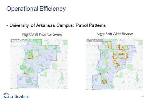 University of Arkansas Campus Patrol Patterns